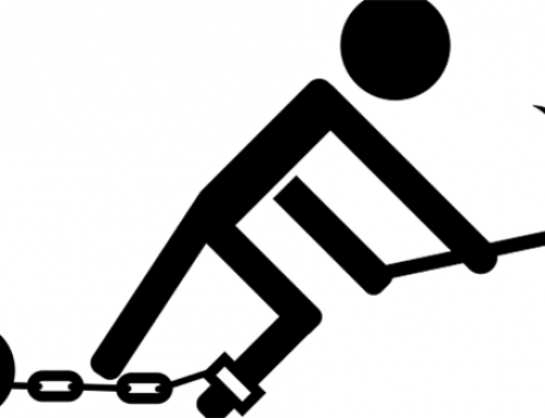 China: Laogai Arbeitslager